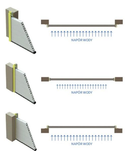 warianty montażu systemu przeciwpowodziowego